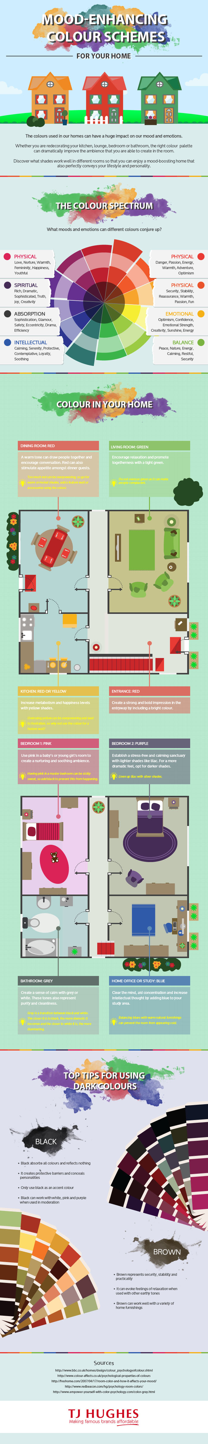 Mood-Enhancing Colour Schemes For Your Home