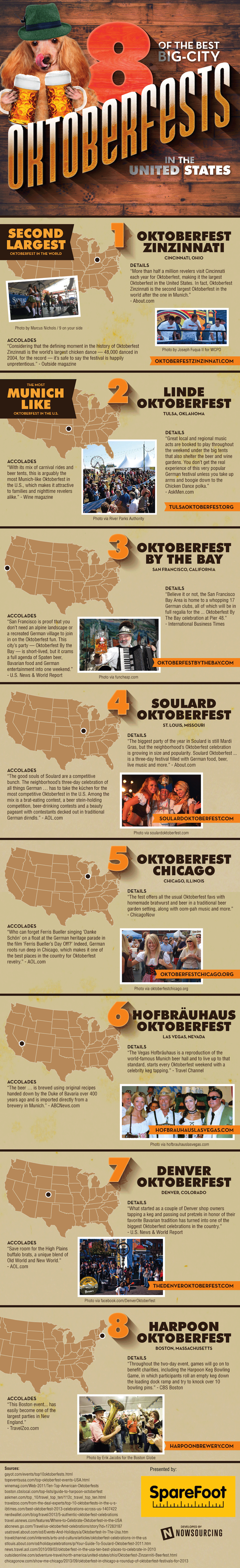 8 of the Best Big-City Oktoberfests In The U.S.
