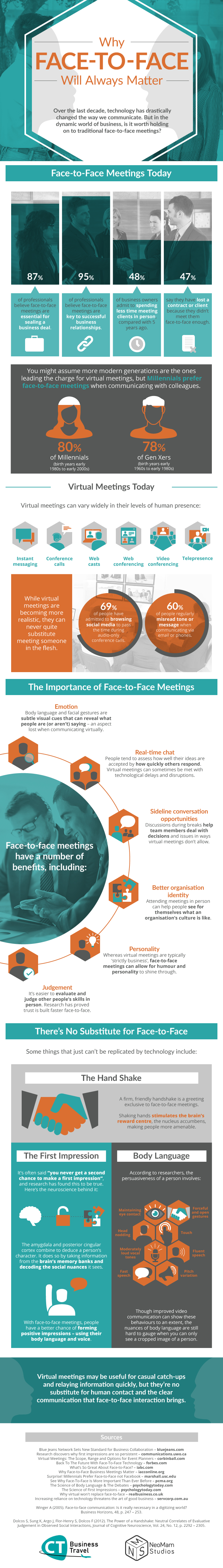 Why Face-To-Face Will Always Matter
