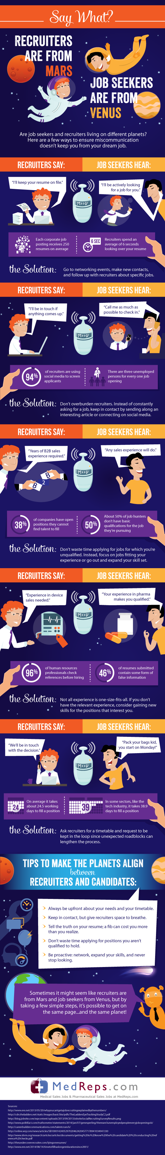 Recruiters Are From Mars, Job Seekers Are From Venus