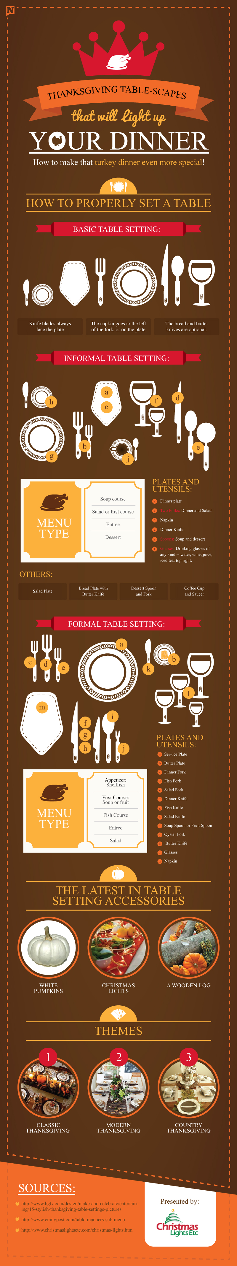 Thanksgiving Tablescapes: Guide to the Perfect Thanksgiving Table
