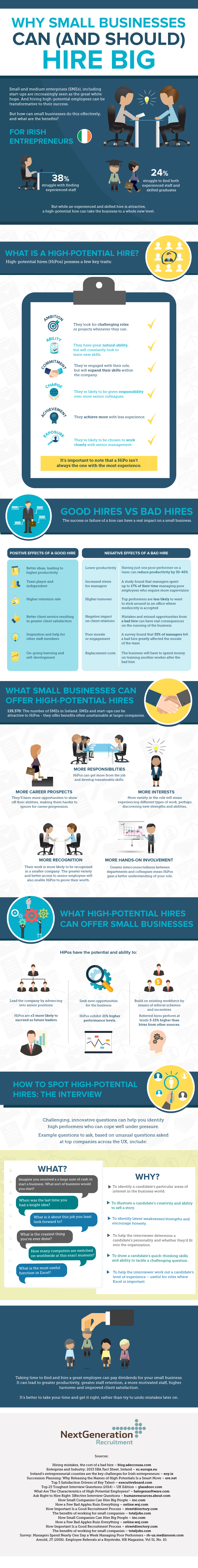 Why Small Businesses Can (and Should) Hire Big