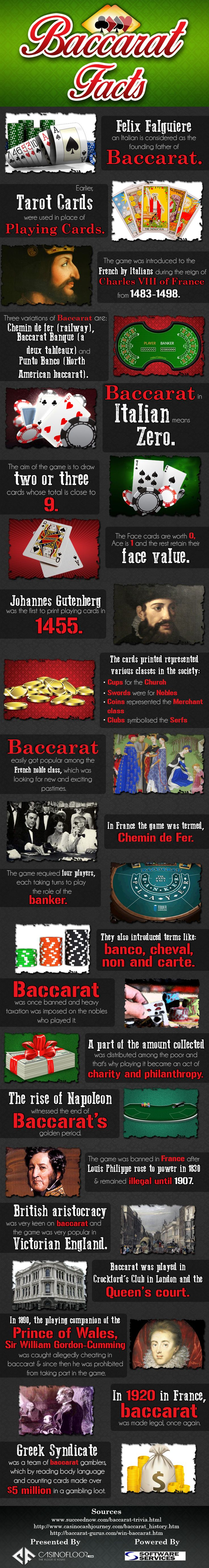 Baccarat Facts