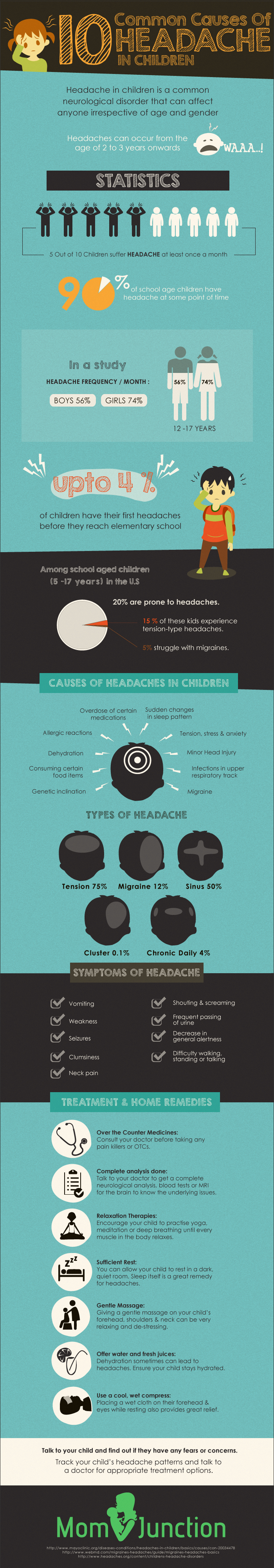 Causes & Treatments For Headache In Children