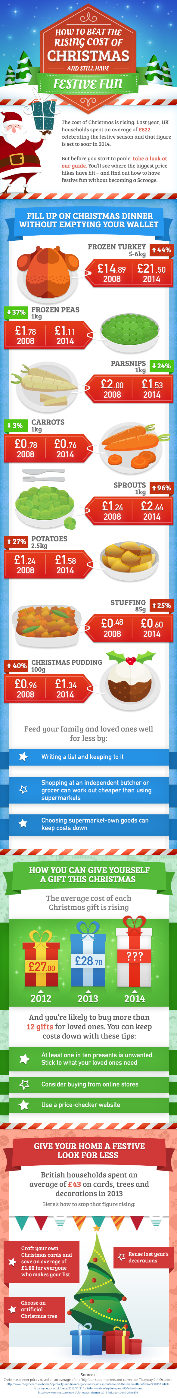 How To Beat the Rising Cost of Christmas & Still Have Festive Fun