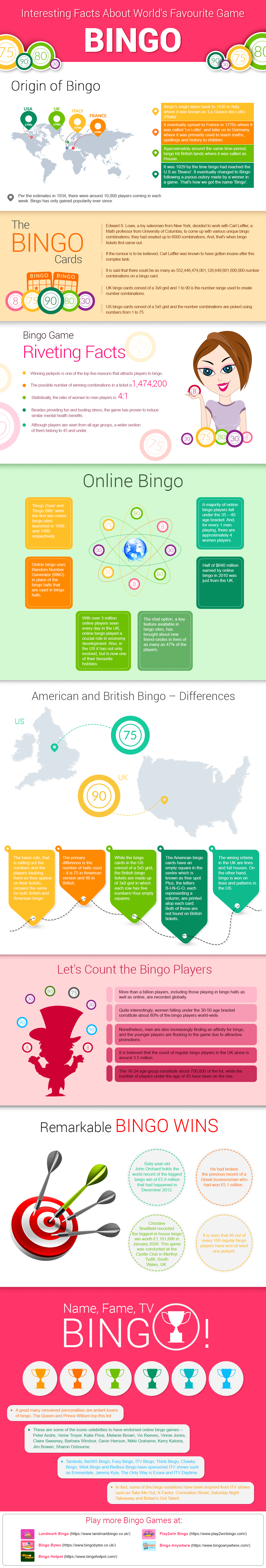 Interesting Facts About Bingo