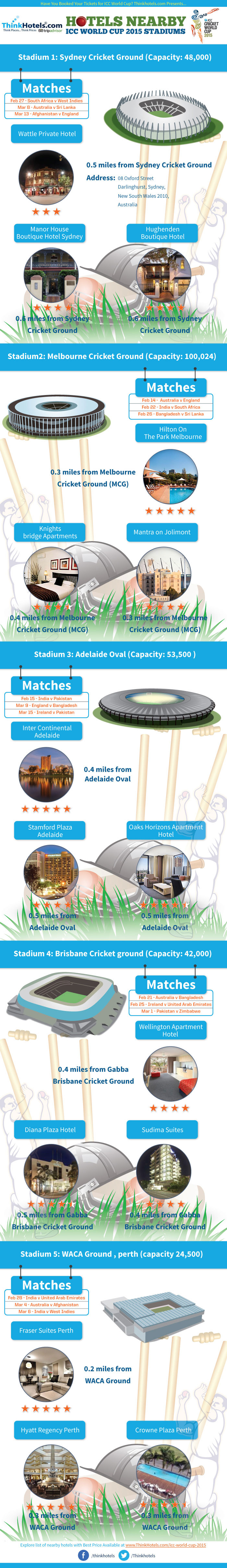 Hotels Near ICC World Cup 2015 Stadiums