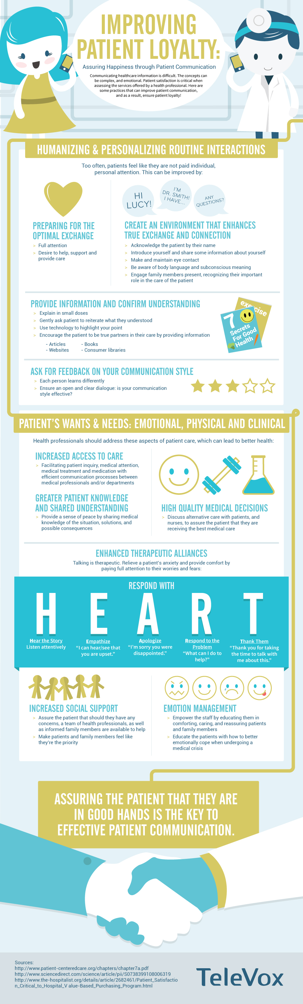 Improving Patient Loyalty