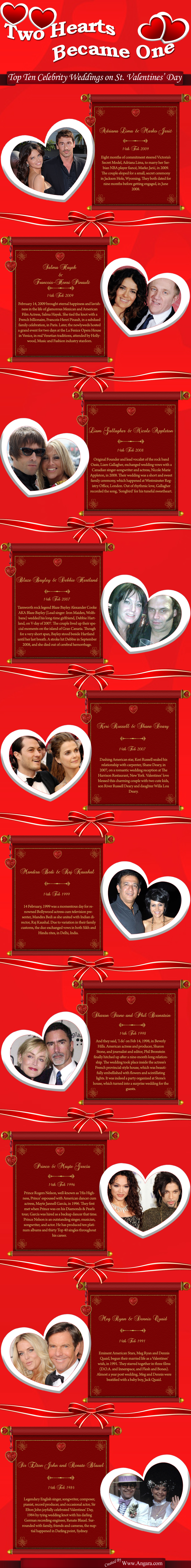 Top 10 Celebrity Weddings on St. Valentines' Day