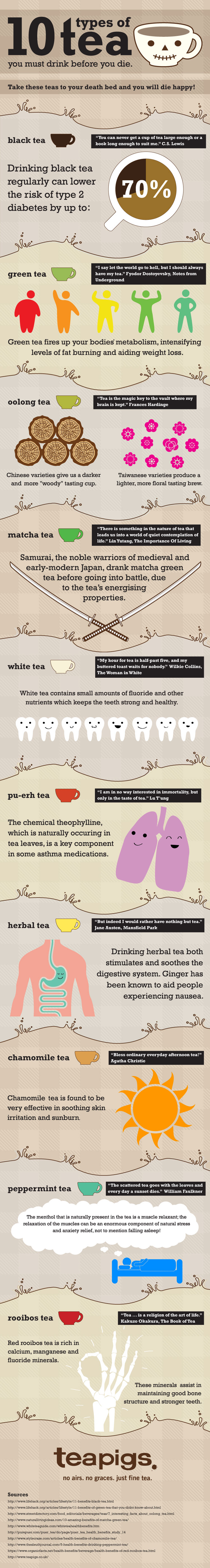 10 Teas You Must Drink Before You Die