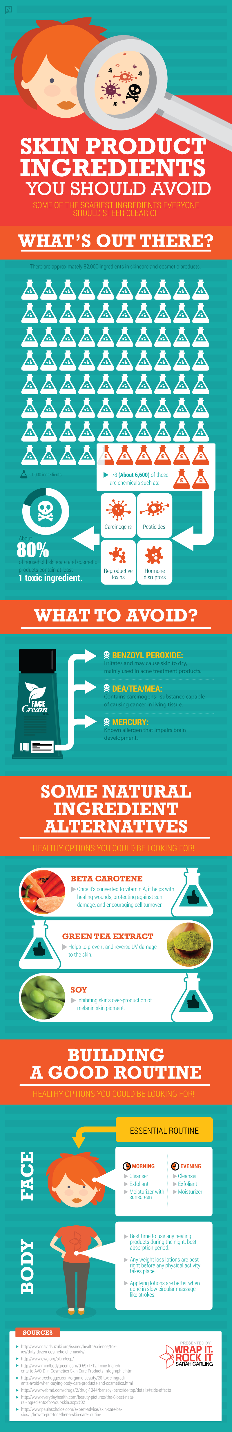 Skin Care Products to Avoid