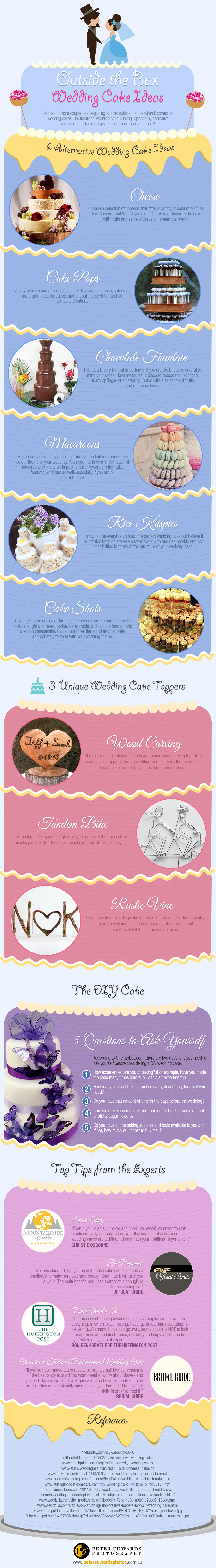 Outside the Box Wedding Cake Ideas