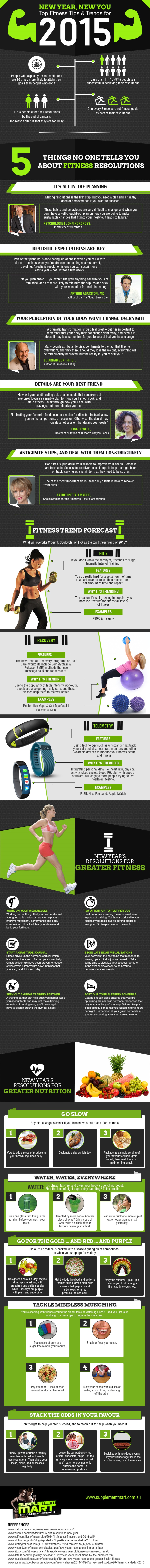 New Year, New You - Top Fitness Tips & Trends for 2015
