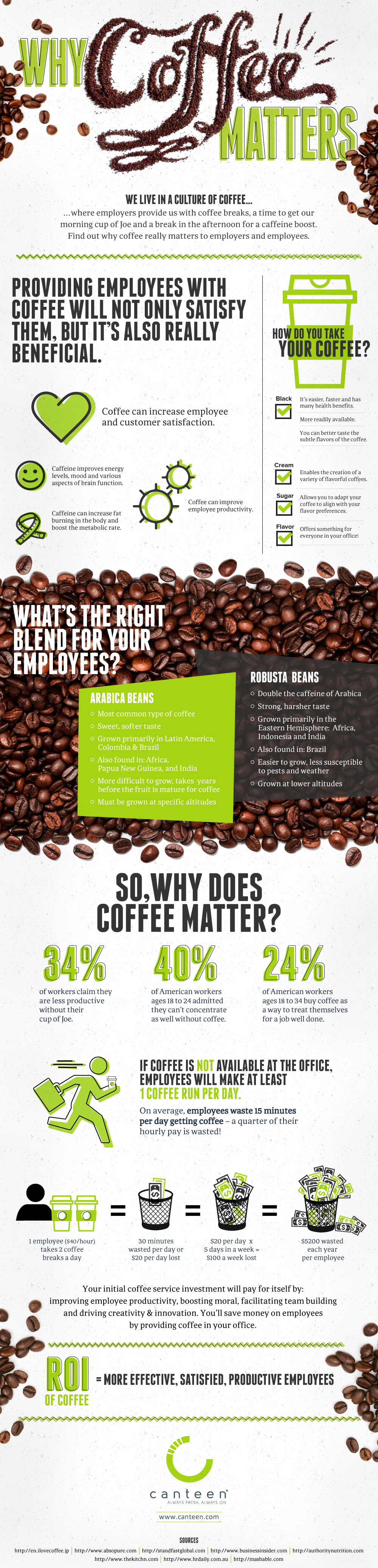 Why Coffee Matters