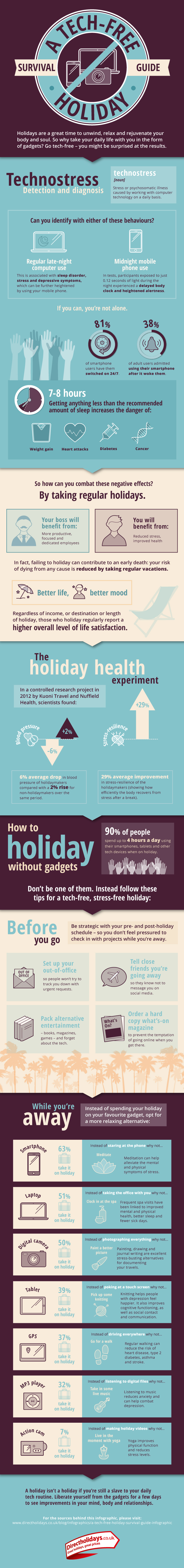 A Tech Free Holiday Survival Guide