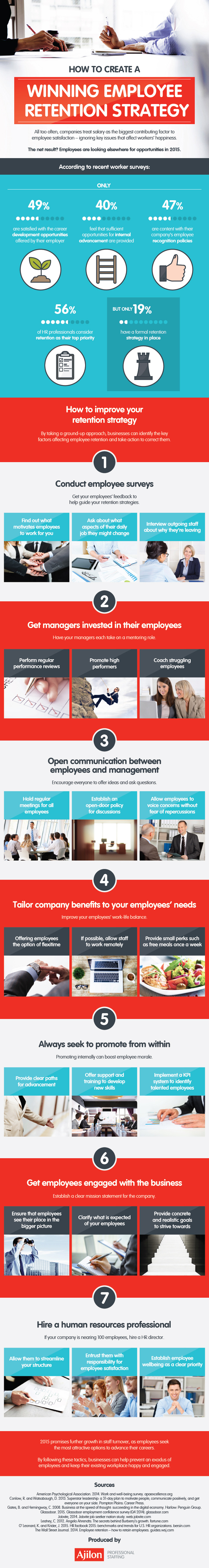 How to Create a Winning Employee Retention Strategy