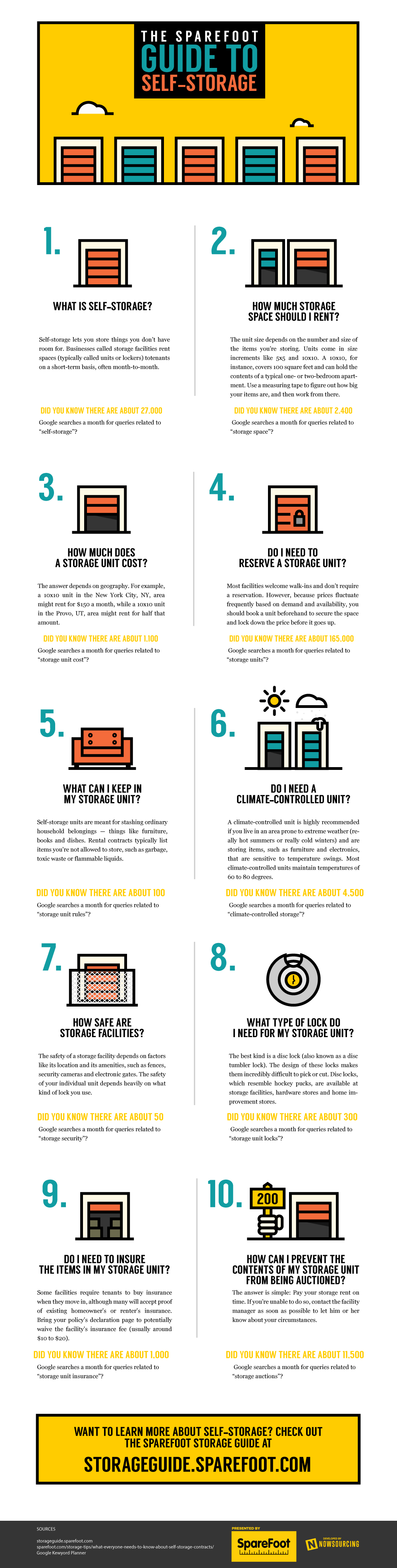The Sparefoot Guide To Self Storage