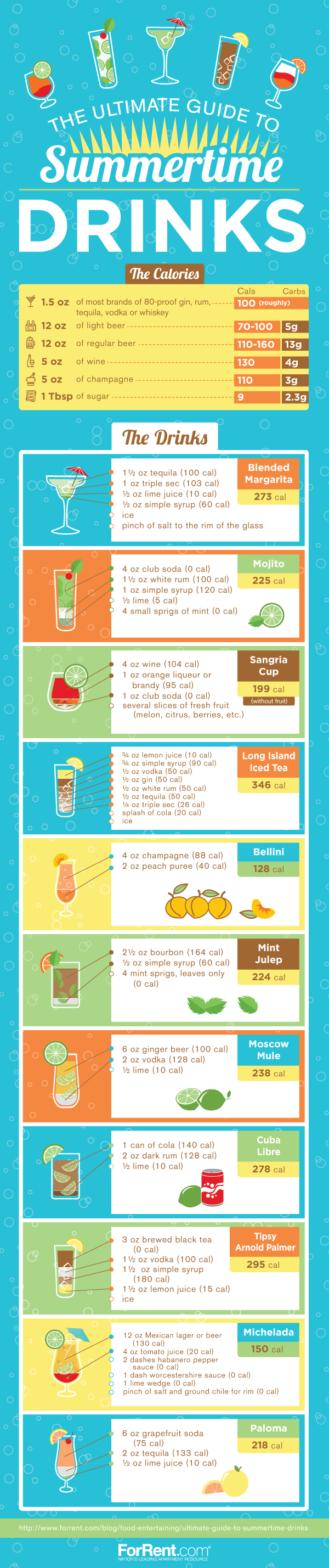 The Ultimate Guide to Summertime Drinks