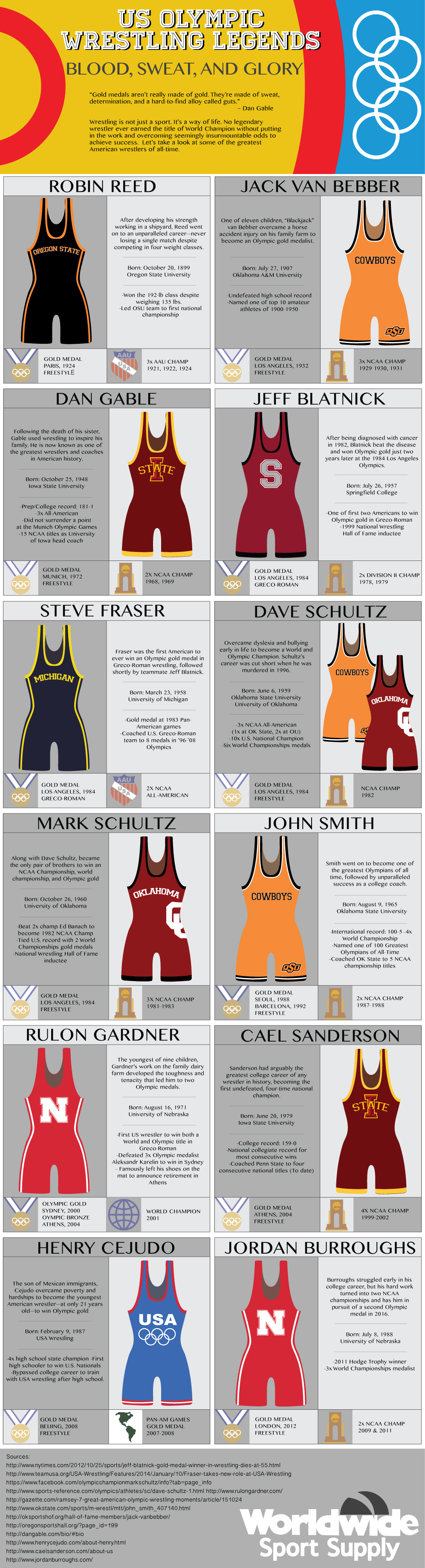 US-Olympic Wrestling-Legends