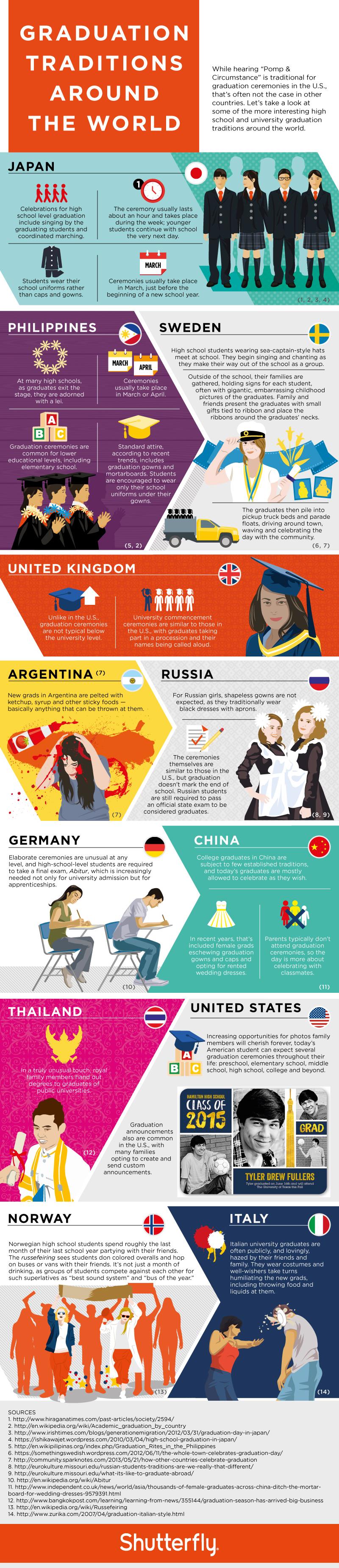 Graduation Traditions Around The World