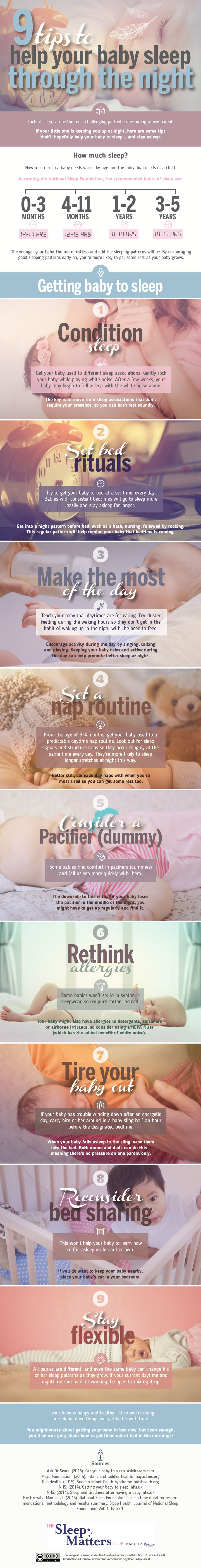 9 Tips For Helping Your Baby Sleep Through The Night