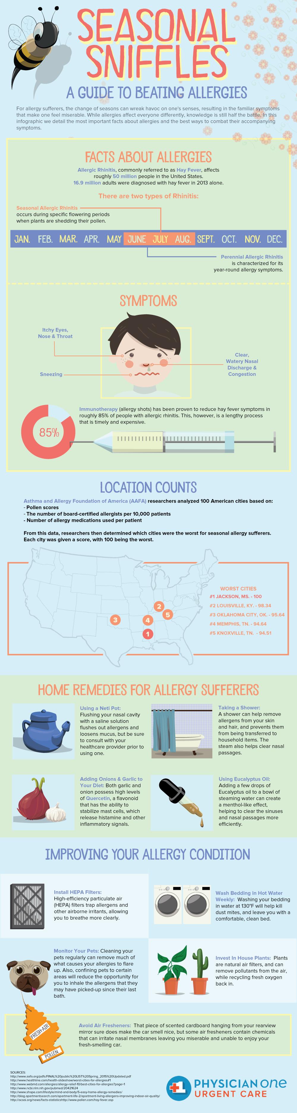 Guide To Beating Seasonal Allergies