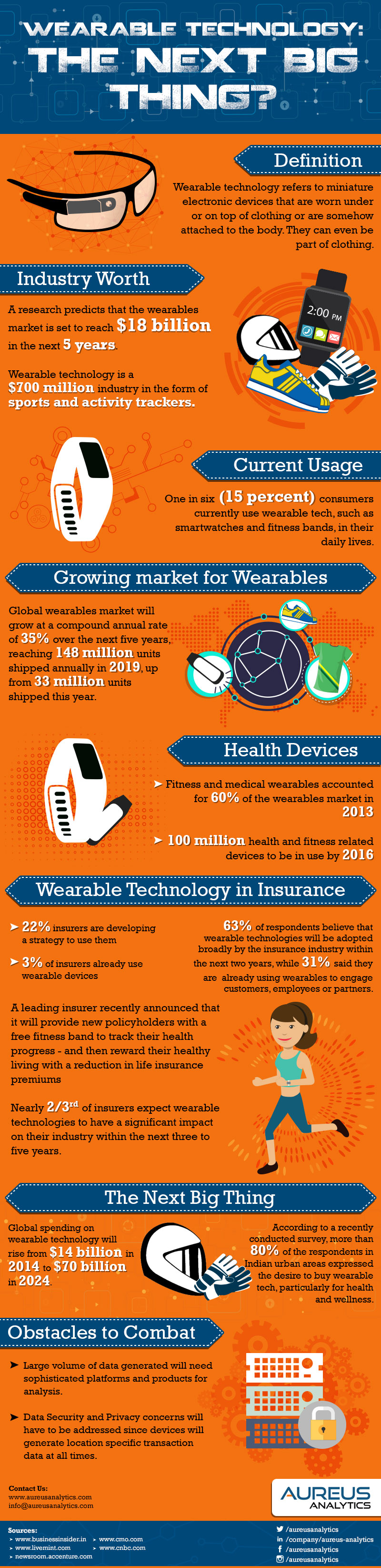 Wearable Technology: The Next Big Thing?