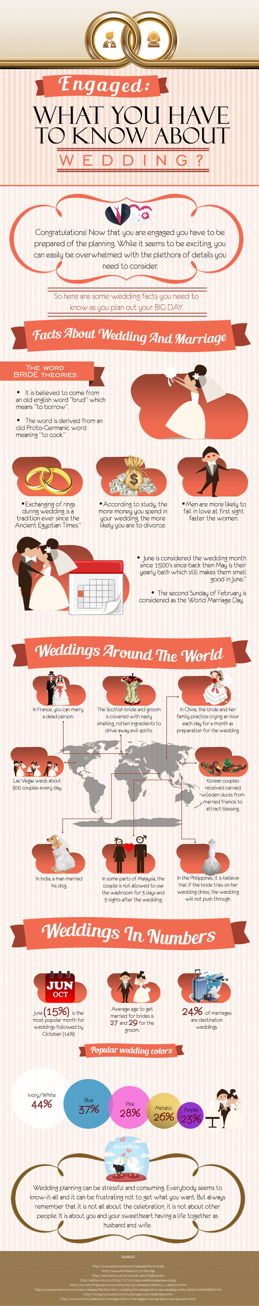 Little-Known But Interesting Facts About Weddings