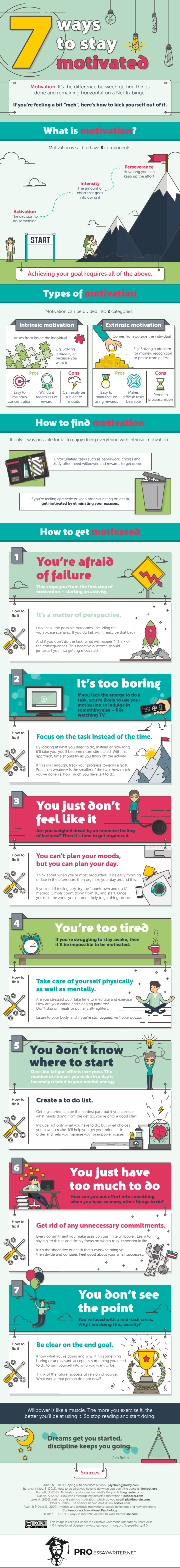 7 Ways to Stay Motivated at Work