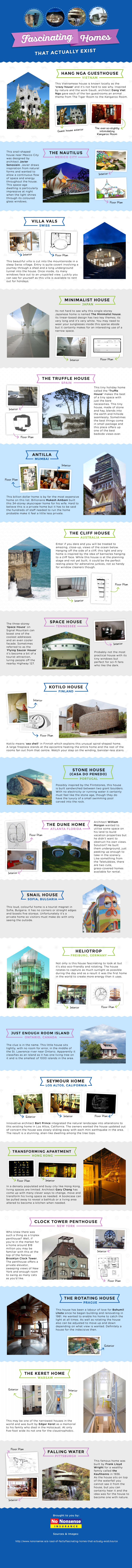 Fascinating Homes That Actually Exist