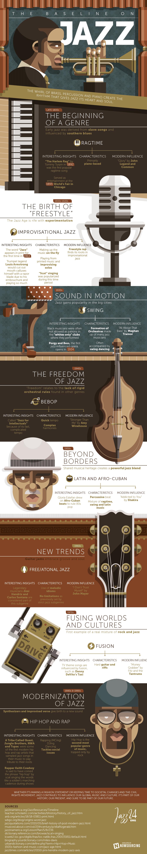 The Baseline on Jazz