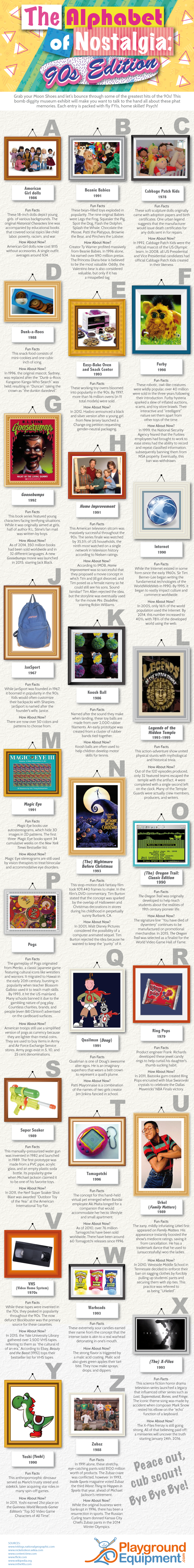 Alphabet of Nostalgia: 90s Edition
