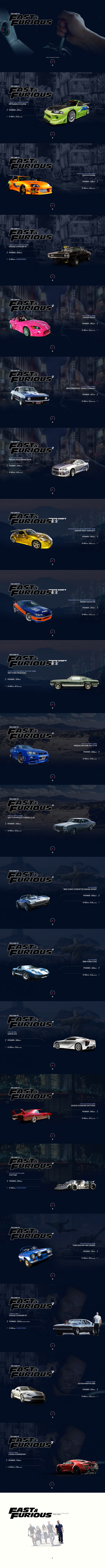 Top 21 Cars from the Fast & Furious Franchise