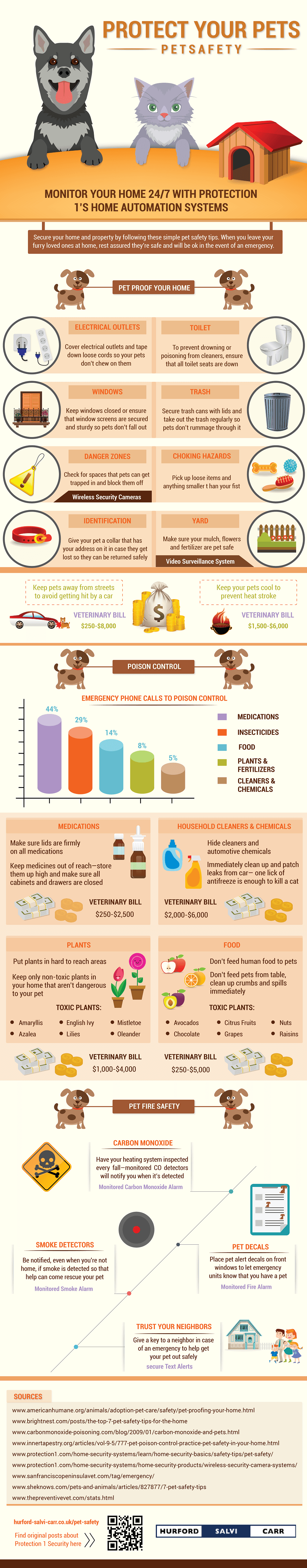 Pet Safety Guide