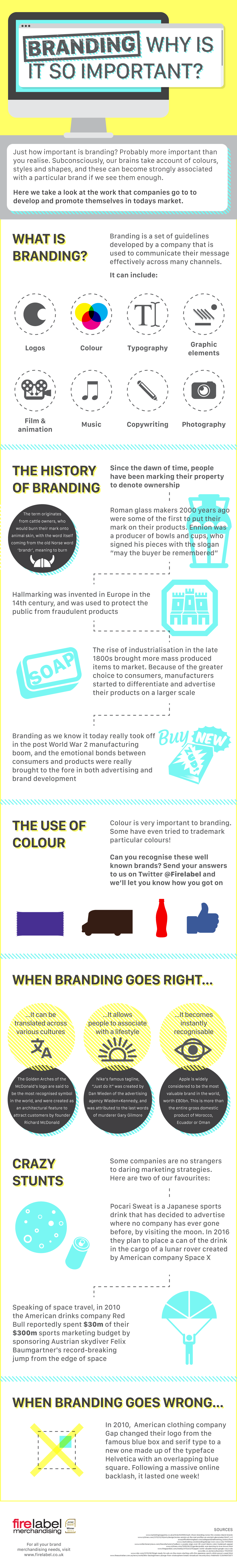 Branding: Why Is It So Important?