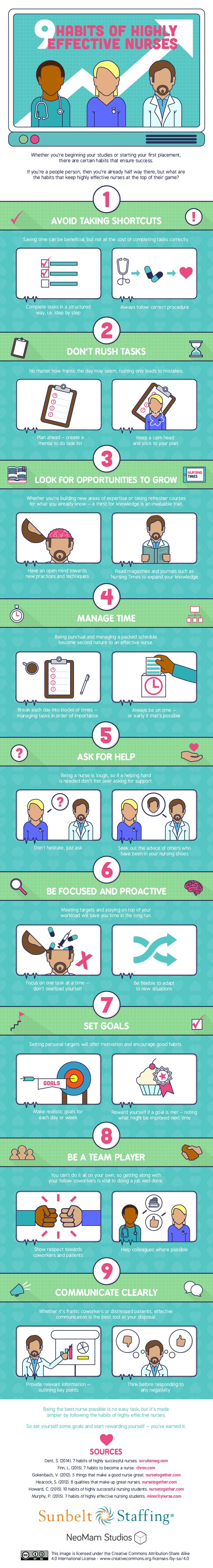 9 Habits of Highly Effective Nurses