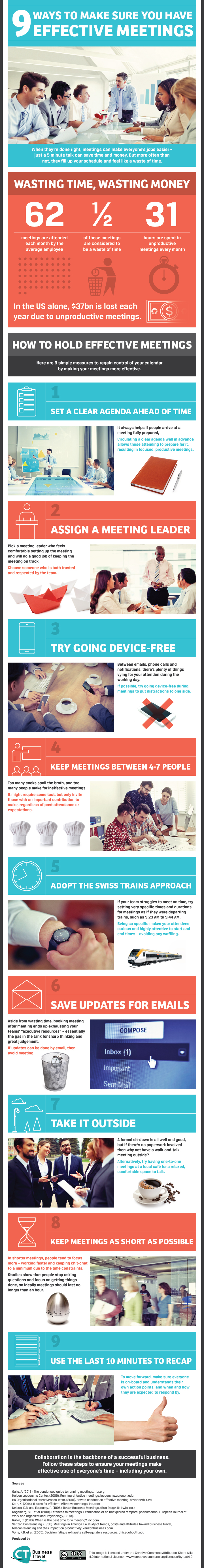 9 Ways to Make Sure You Have Effective Meetings