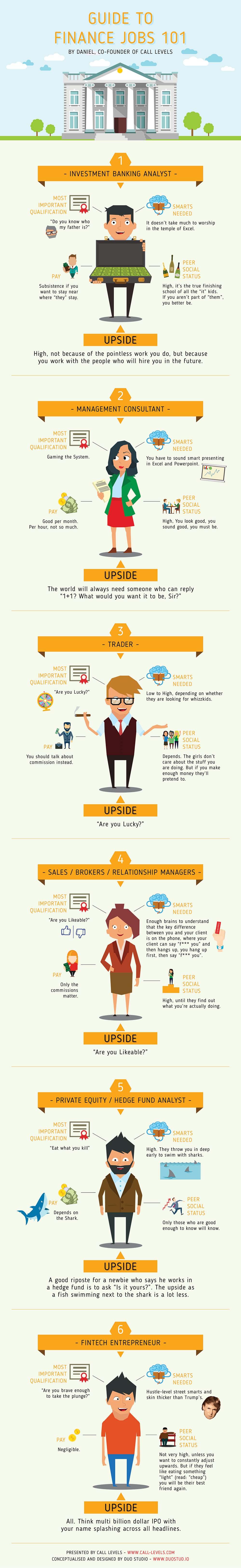 Ultimate Cheatsheet to Finance Industry Careers