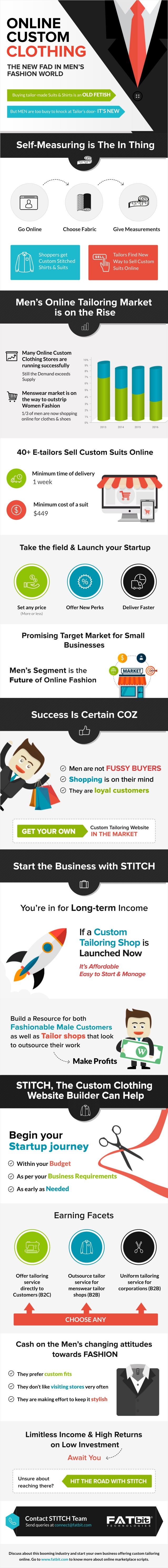 Online Custom Clothing: New Fad in Fashion Industry