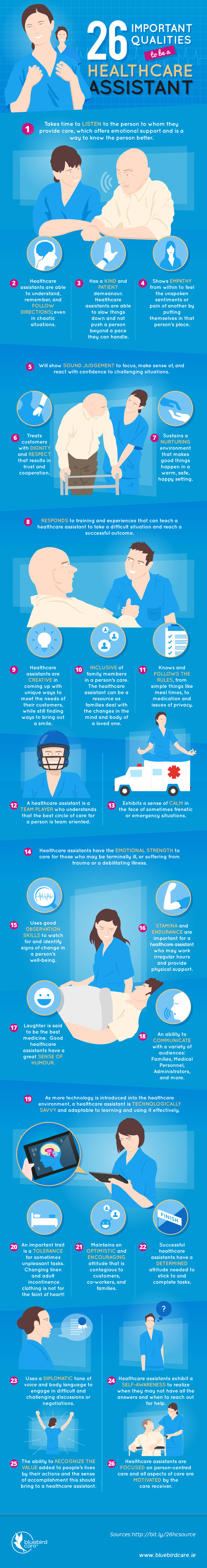26 Important Qualities To Be A Healthcare Assistant