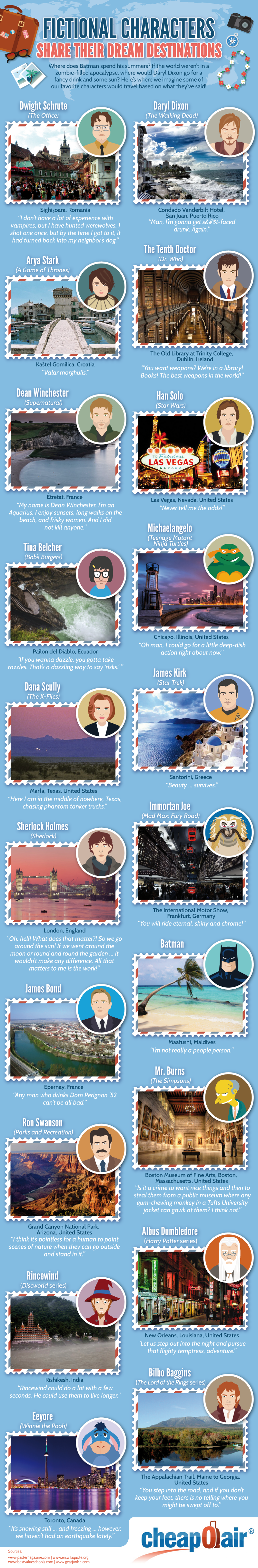 Fictional Characters Share Their Dream Destinations