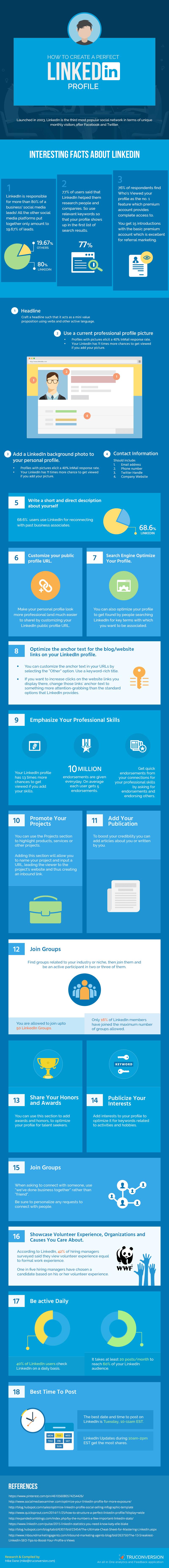 How to Create a Perfect LinkedIn Profile