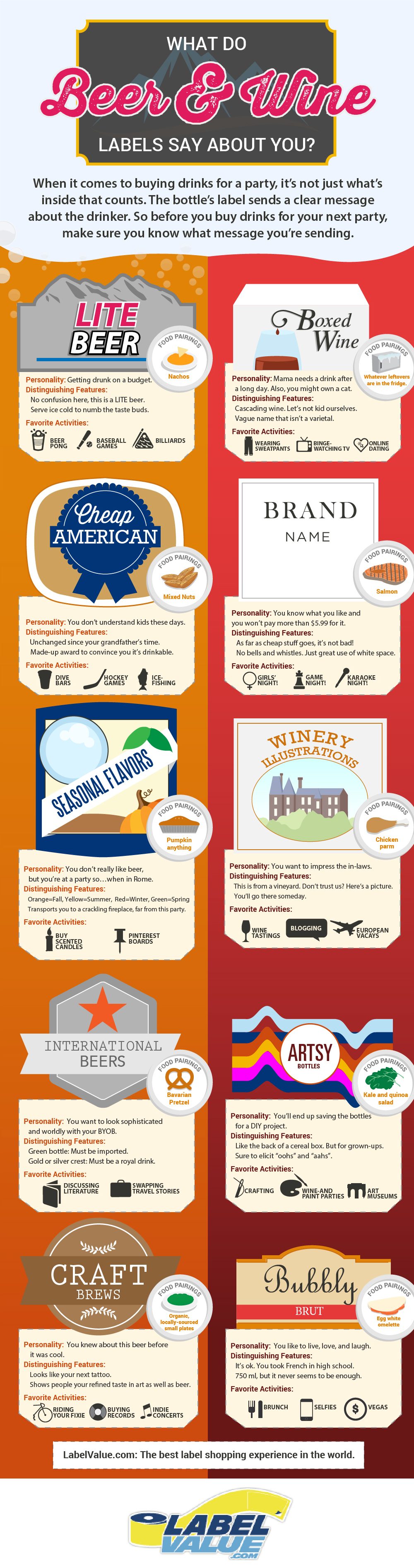 What Do Beer and Wine Labels Say About You?