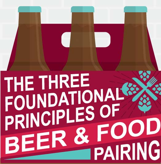 Three Foundational Principles of Beer and Food Pairing