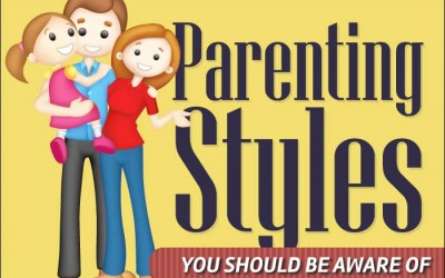 15 Parenting Styles You Should Be Aware Of