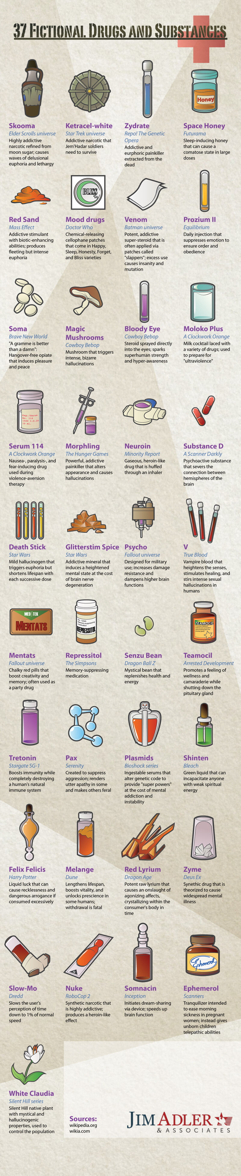 37 Fictional Drugs and Substances