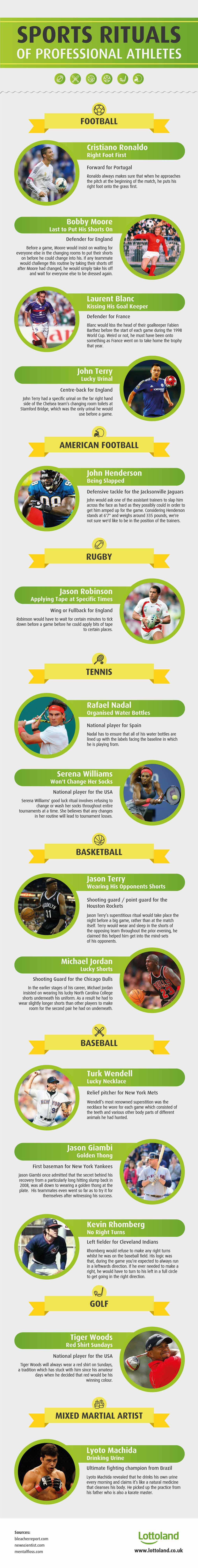 The Most Bizarre Sports Rituals of Professional Athletes