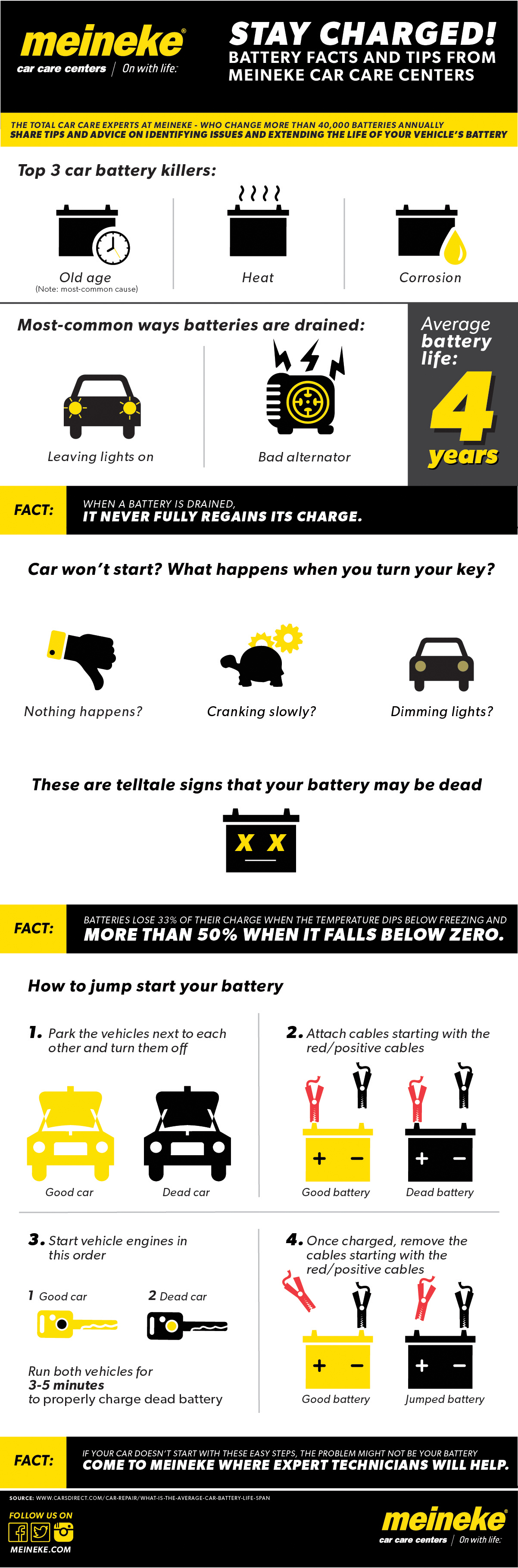 Stay Charged! Battery Facts and Tips