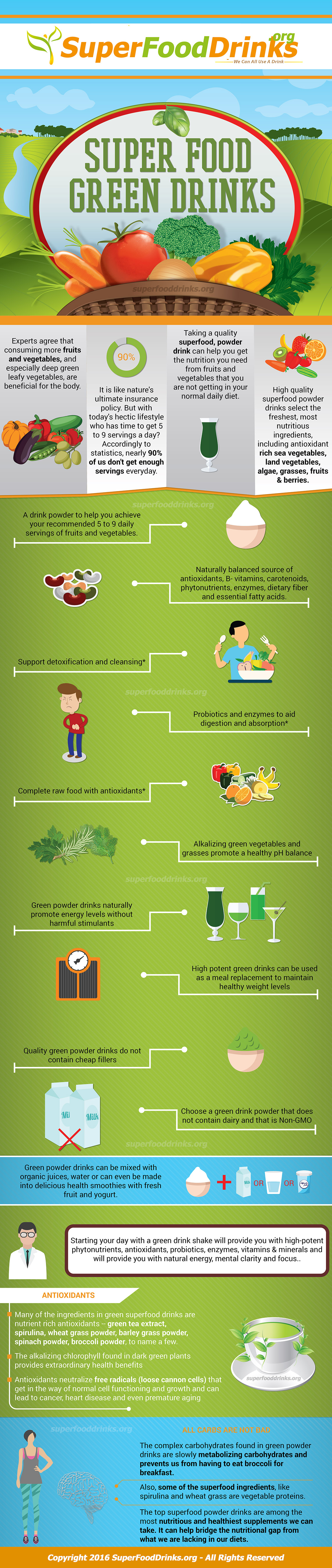 How Superfoods Work