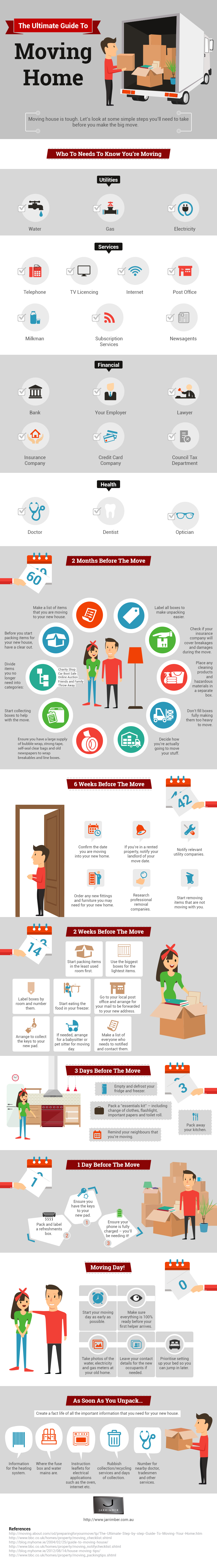 The Ultimate Guide To Moving Your Home